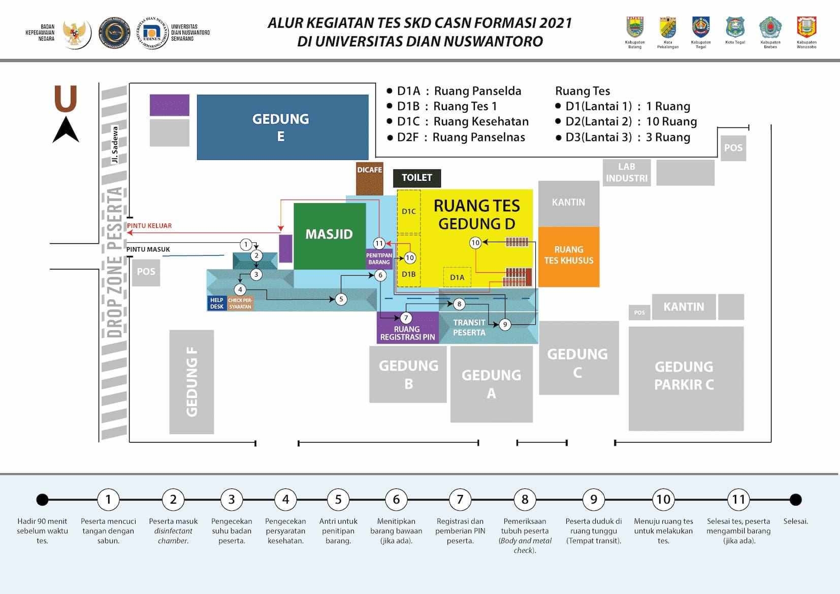 Alur Kegiatan tes CPNS formasi 2021 di Universitas Dian Nuswantoro (UDINUS) Semarang